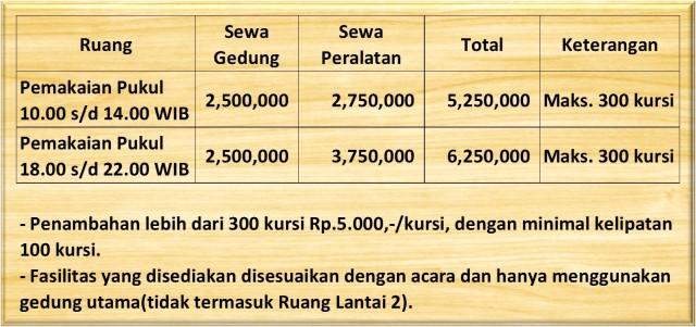 BR Cirebon-Resepsi